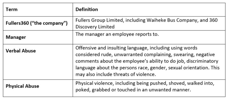 Image Definitions Customer Abuse Policy.jpg